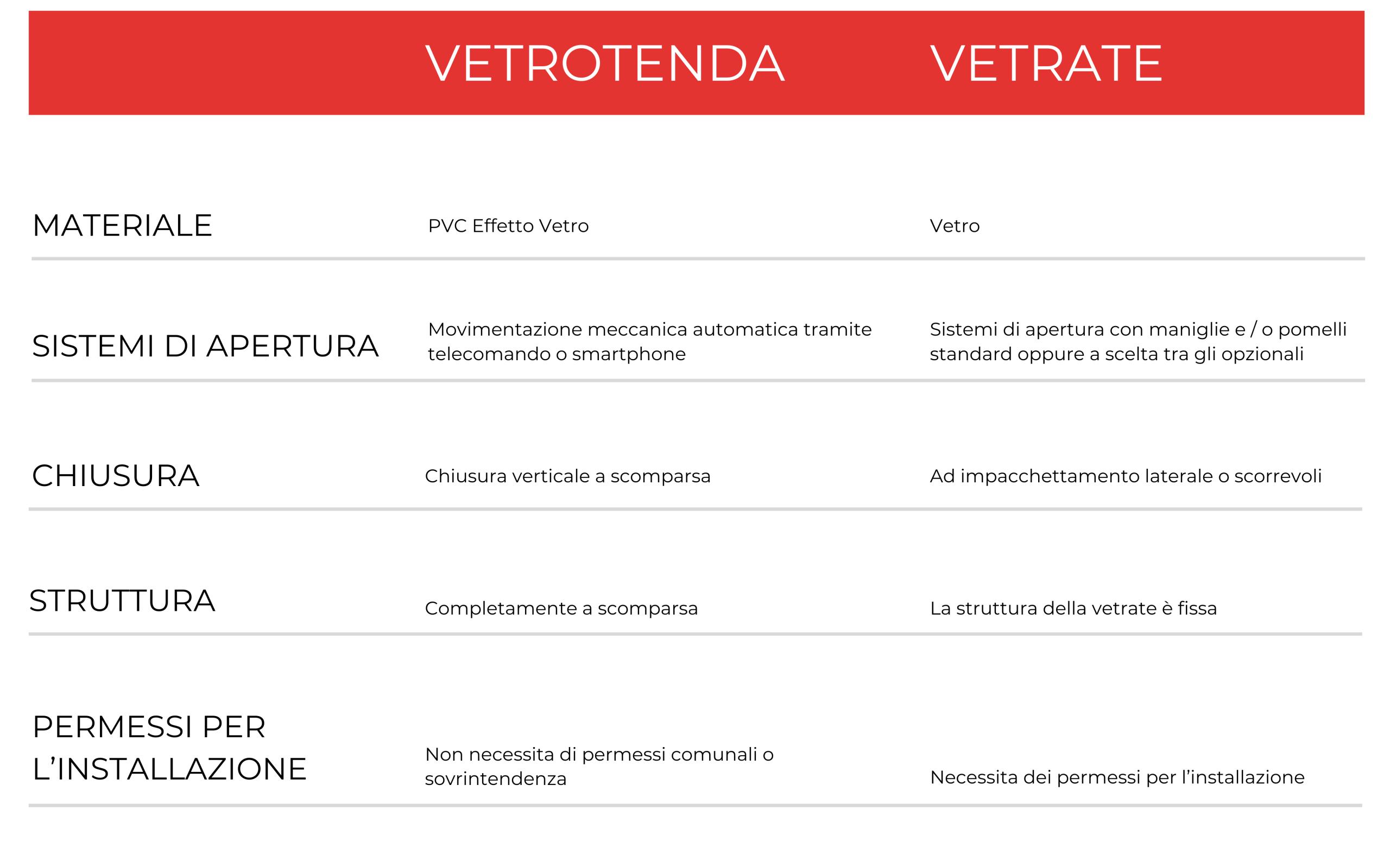 Copia-di-VETROTENDA-1